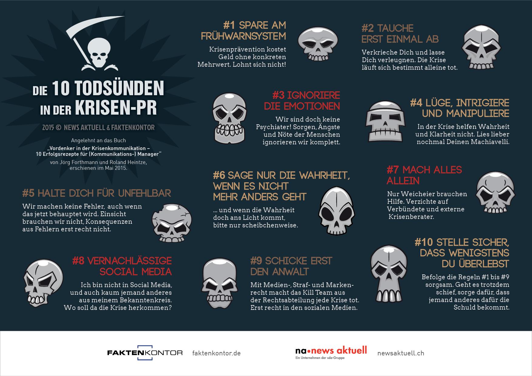 Shitstorm, Krisen-PR, diagonal, marketingagentur.ch