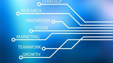 Diagonal, marketingagentur.ch Strategie Marketing